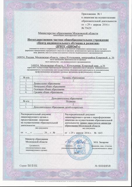 Сертификат о профилактических прививка Кузьминки необходима в настоящее время медицинская справка автомобелистам